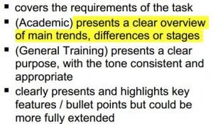 Task 1 Examiners' Criteria Task Achievement